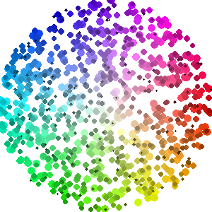 Color wheel with filled in circles.