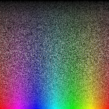 Colors, sorted by HSV