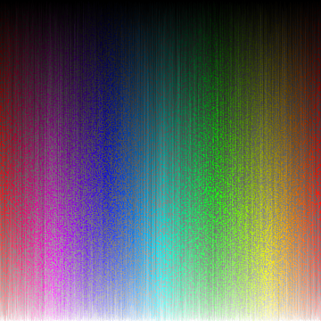 Colors, sorted by RGB